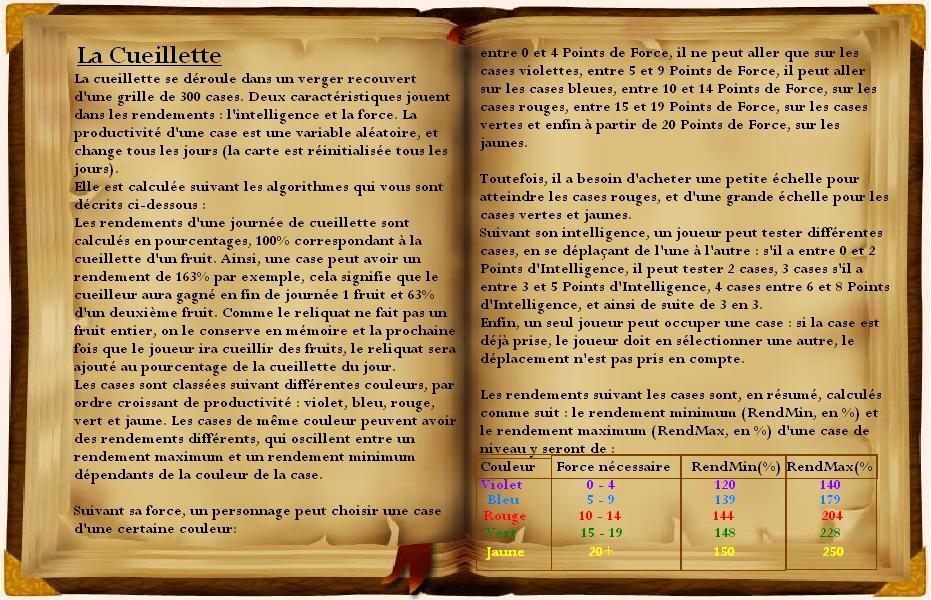 Dico des débutants et annuaire des utilitaires Liv15-8f927b